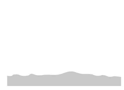 Roslay Blinds